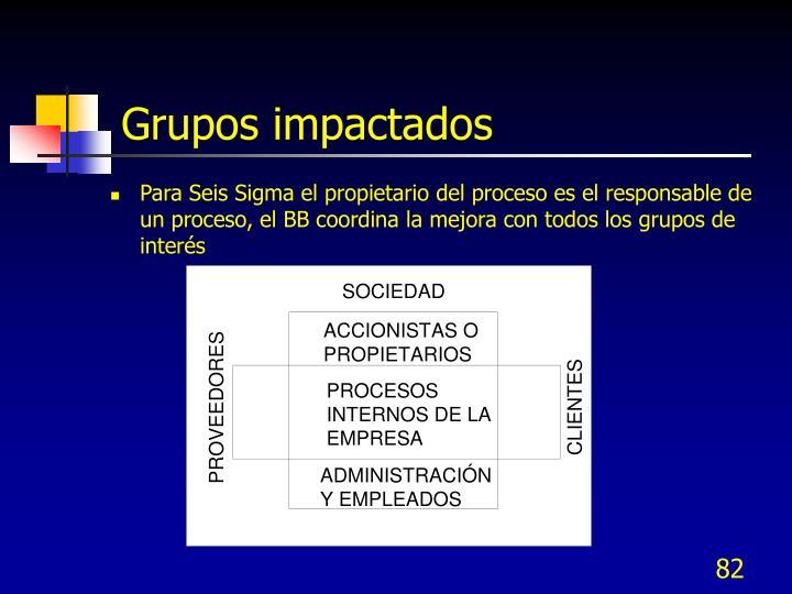 Grupos impactados