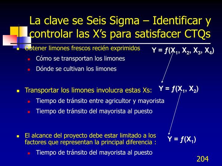 La clave se Seis Sigma – Identificar y controlar las X's para satisfacer CTQs