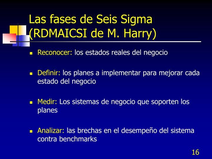 Las fases de Seis Sigma (RDMAICSI de M. Harry)