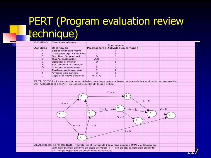 PERT (Program evaluation review technique)