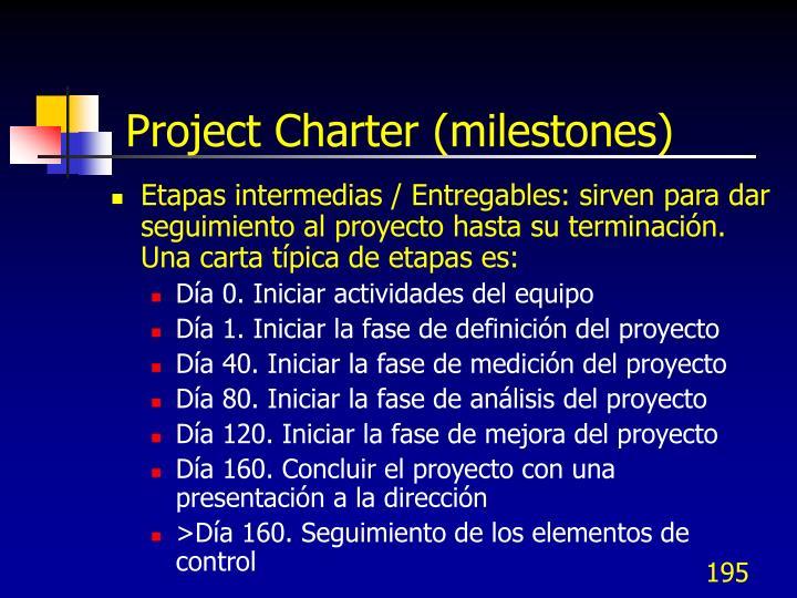 Project Charter (milestones)