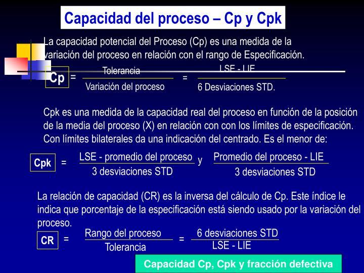 Capacidad del proceso – Cp y Cpk