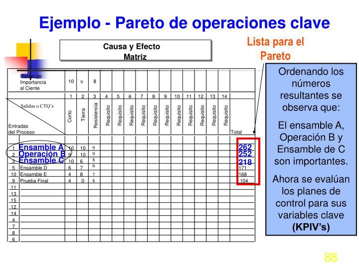 Ejemplo - Pareto de operaciones clave
