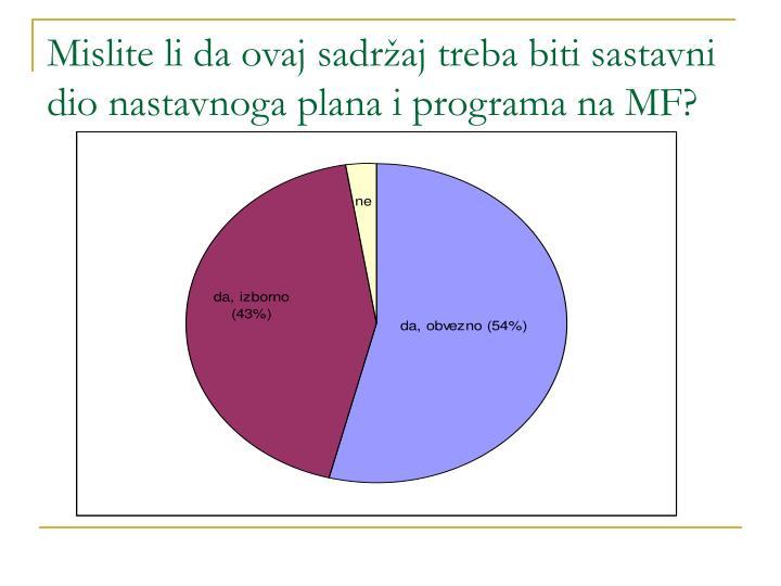 Mislite li da ovaj sadržaj treba biti sastavni dio nastavnoga plana i programa na MF?