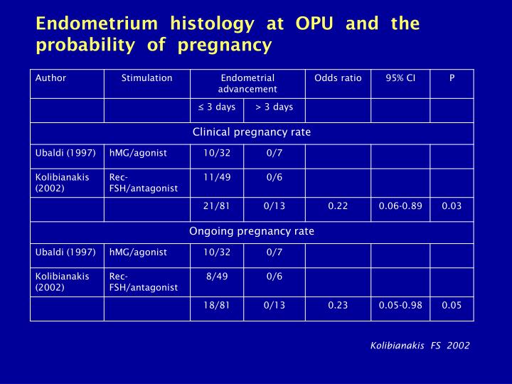 Endometrium  histology  at  OPU  and  the  probability  of  pregnancy
