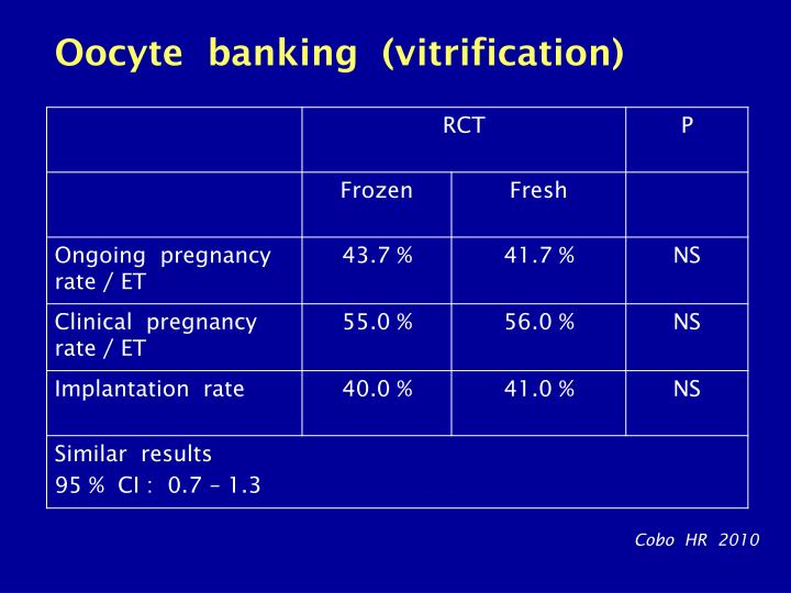 Oocyte  banking  (vitrification)