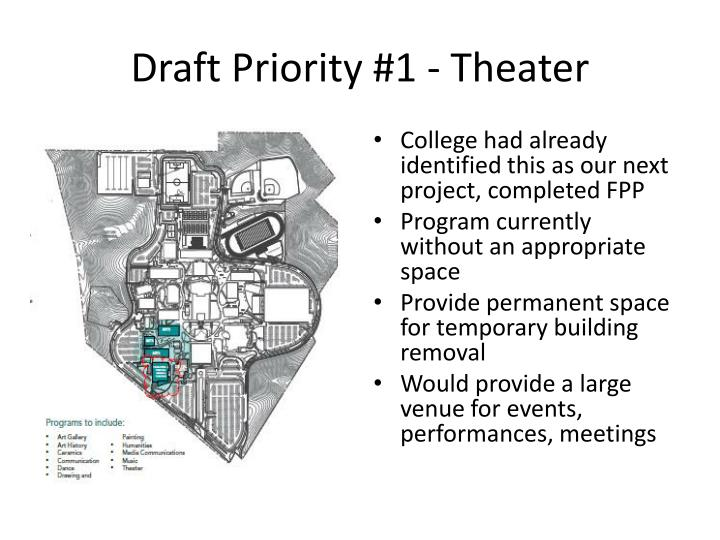 Draft Priority #1 - Theater