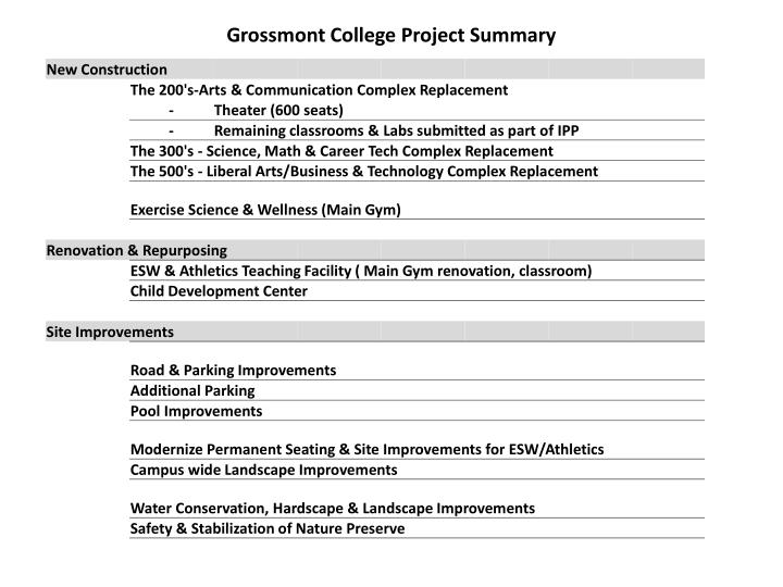 Grossmont college project summary