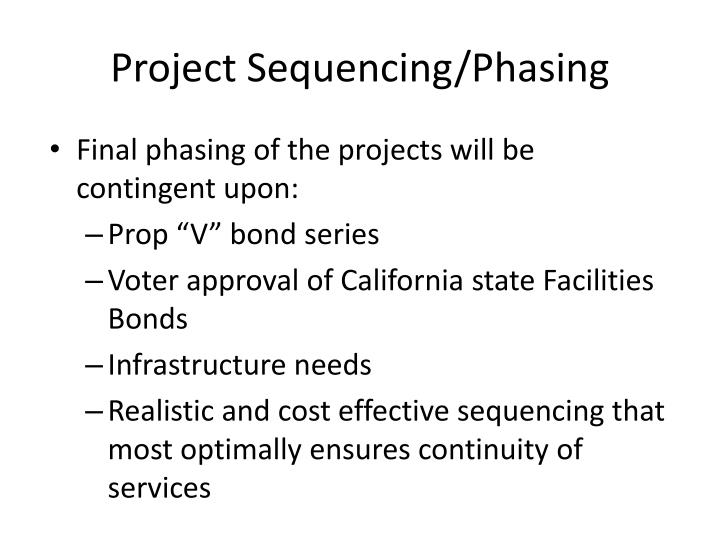 Project Sequencing/Phasing