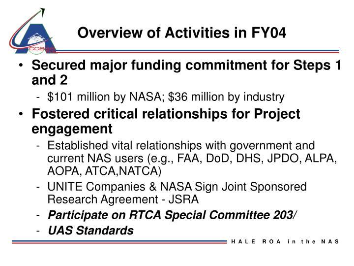 Overview of Activities in FY04