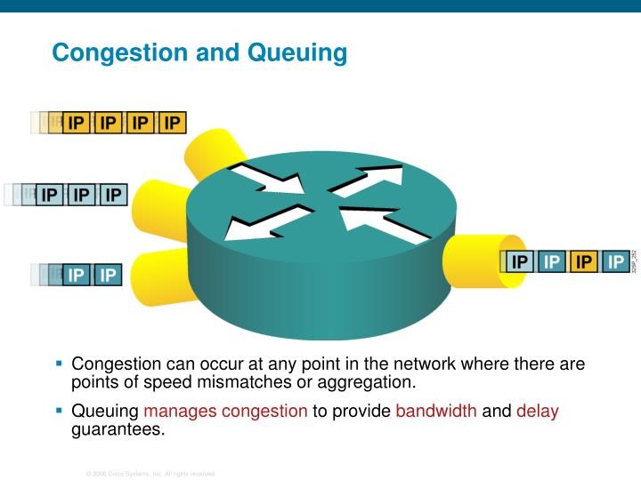 Congestion and Queuing