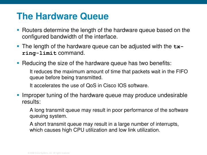 The Hardware Queue