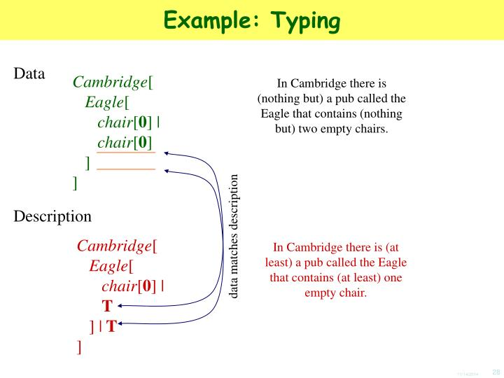 Example: Typing