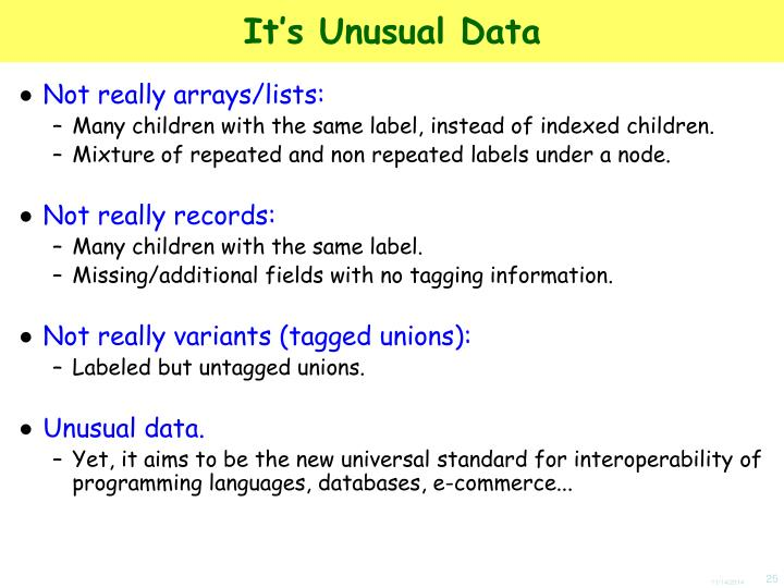 It's Unusual Data
