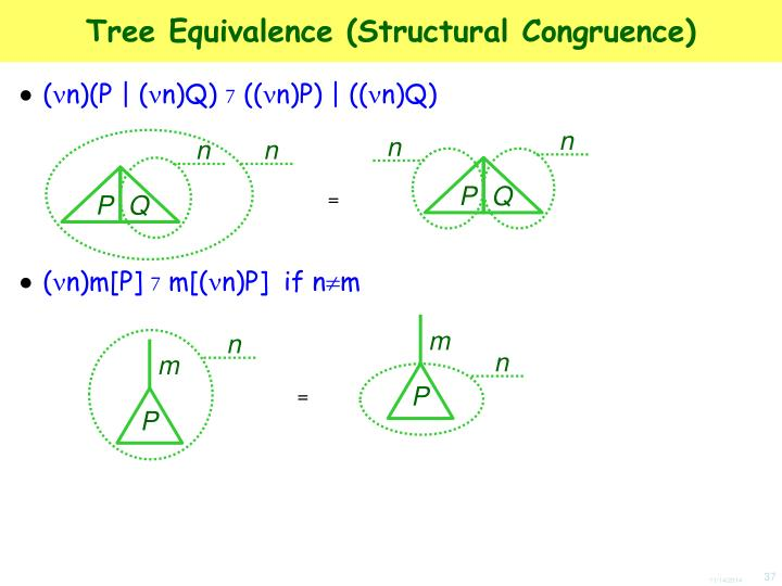 Tree Equivalence (Structural Congruence)