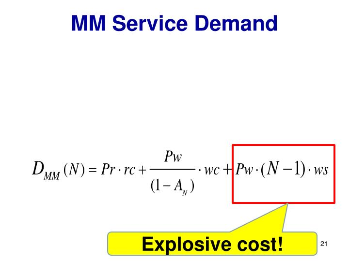 MM Service Demand