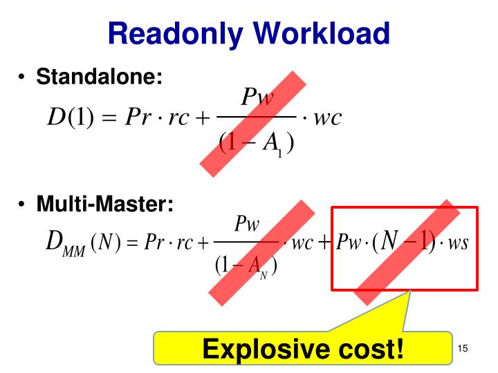 Readonly Workload