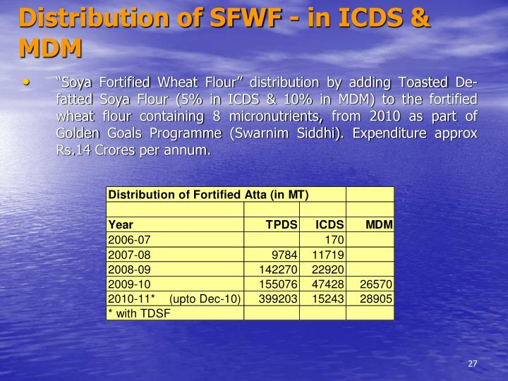 Distribution of SFWF - in ICDS & MDM