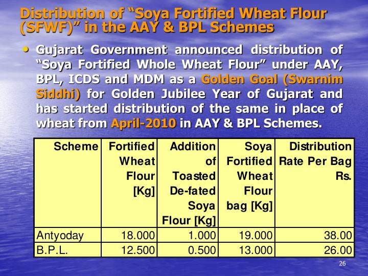"""Distribution of """"Soya Fortified Wheat Flour (SFWF)"""" in the AAY & BPL Schemes"""
