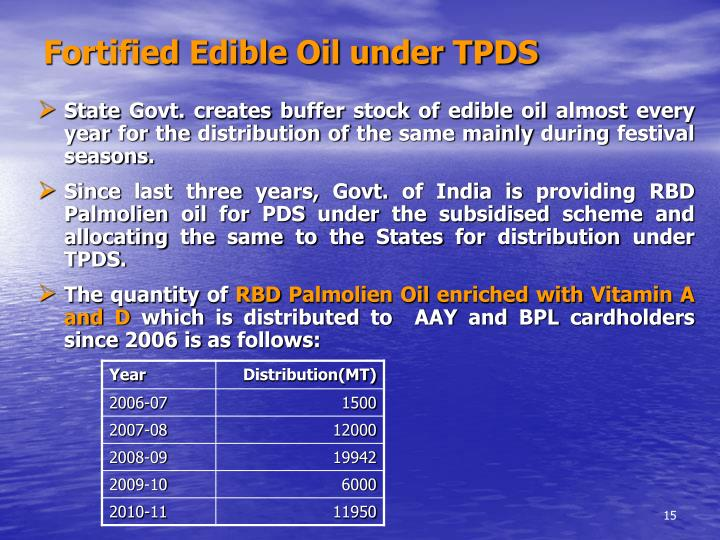Fortified Edible Oil under TPDS