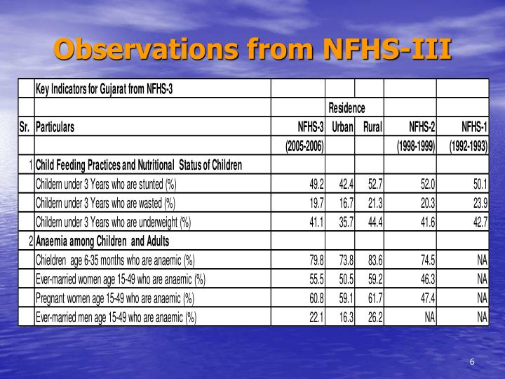 Observations from NFHS-III