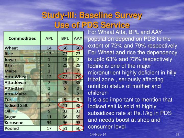Study-III: Baseline Survey