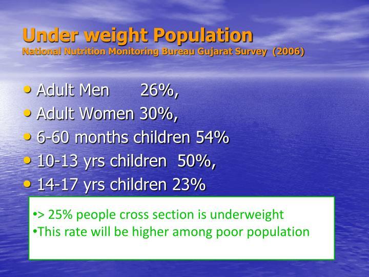 Under weight Population
