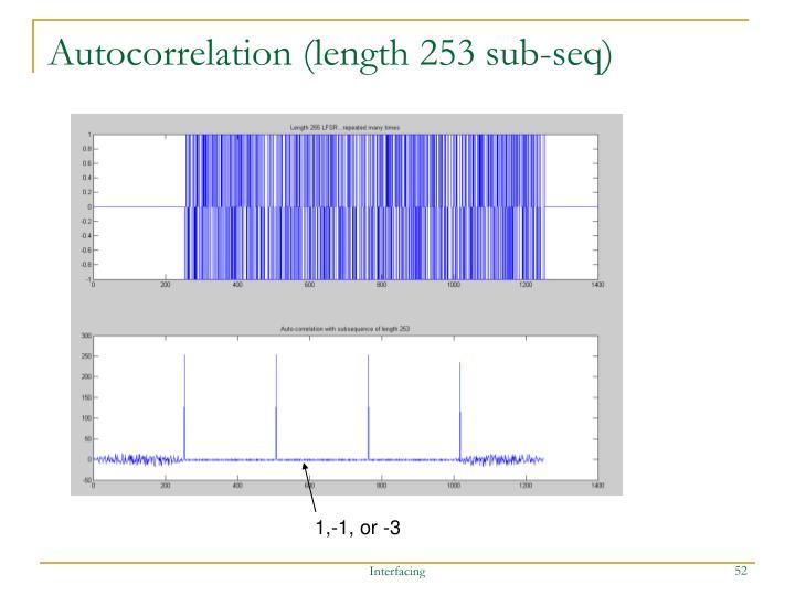 Autocorrelation (length 253 sub-seq)
