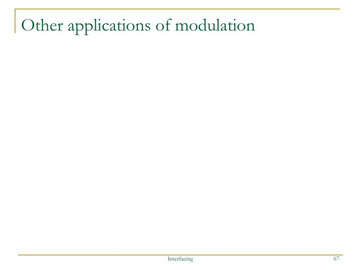 Other applications of modulation