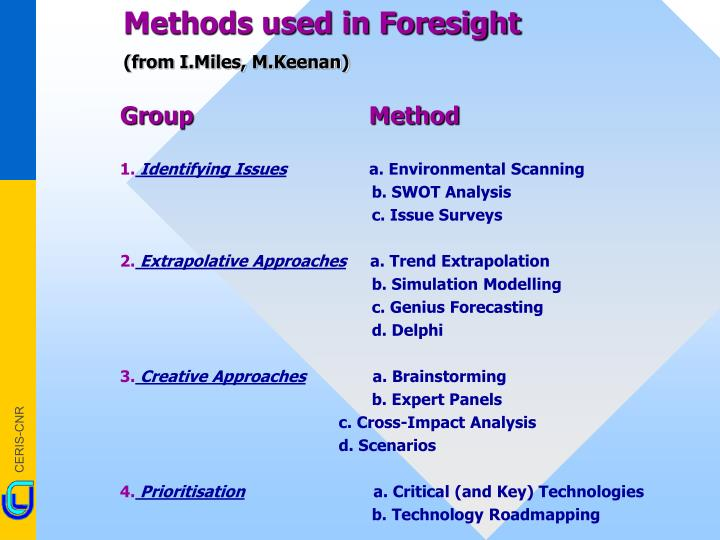 Methods used in Foresight