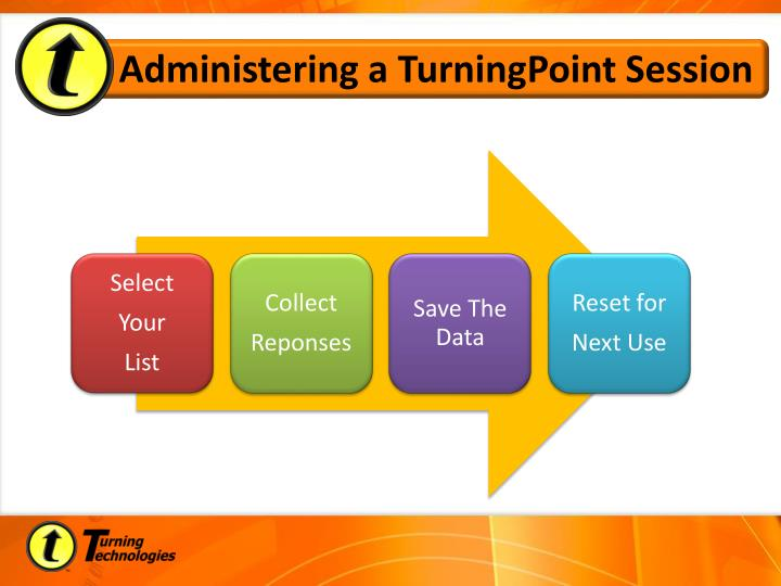 Administering a TurningPoint Session