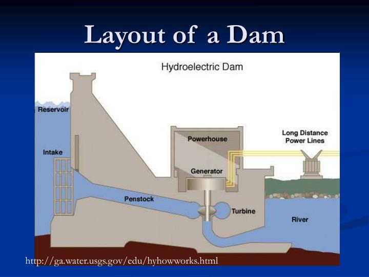 Layout of a Dam