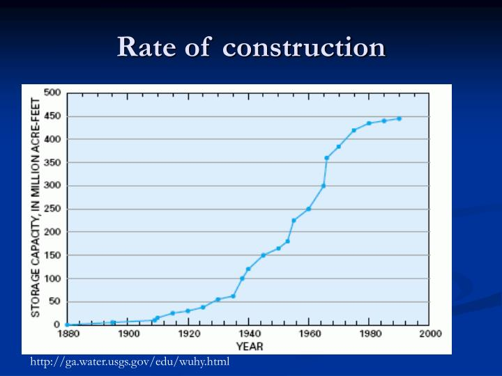 Rate of construction