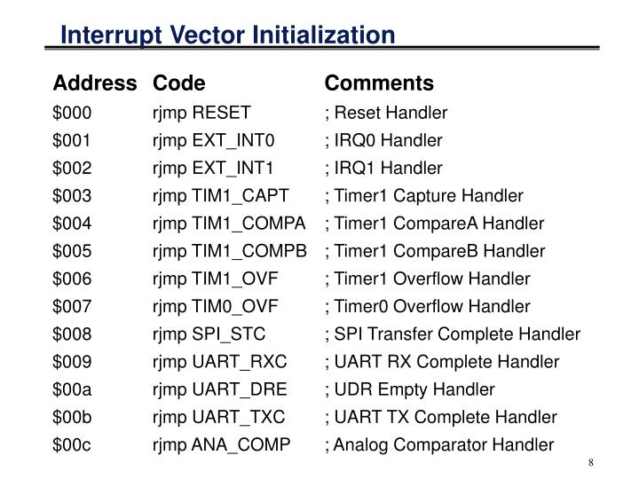 Interrupt Vector Initialization