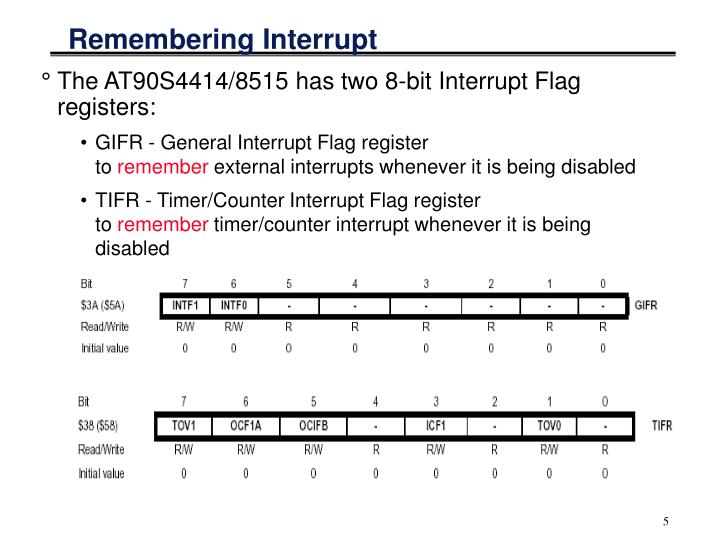 Remembering Interrupt