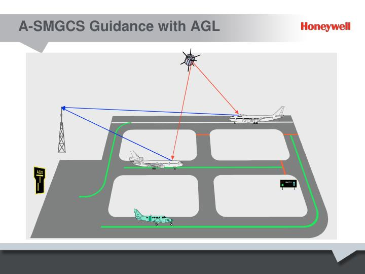 A-SMGCS Guidance with AGL