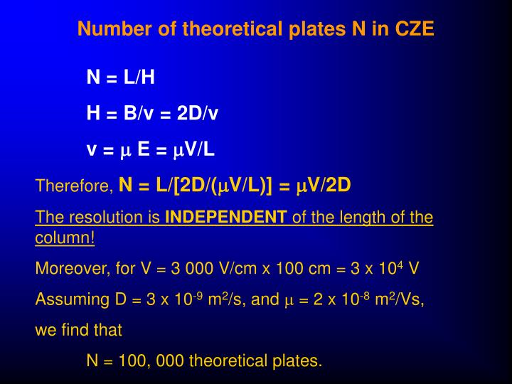 Number of theoretical plates N in CZE