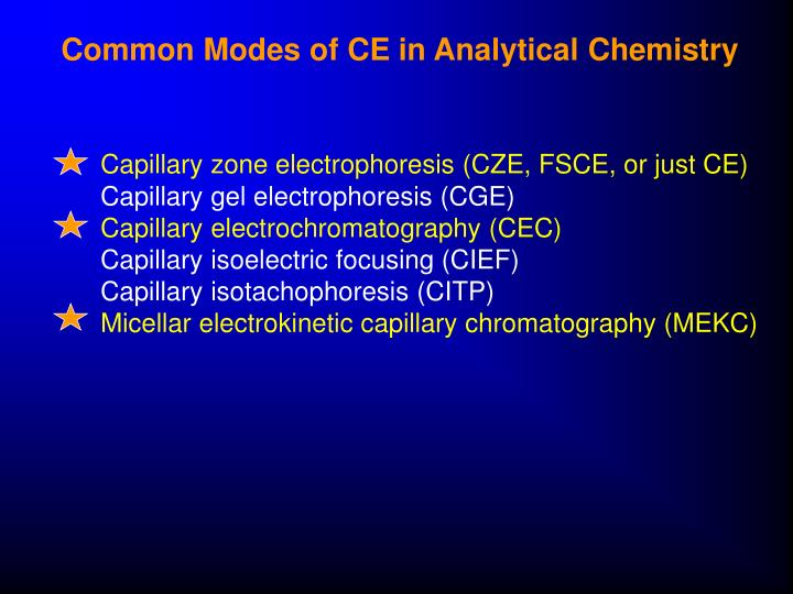 Common Modes of CE in Analytical Chemistry