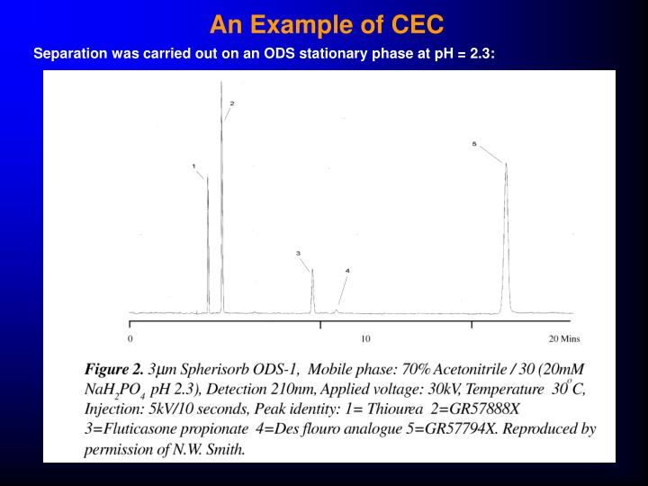 An Example of CEC