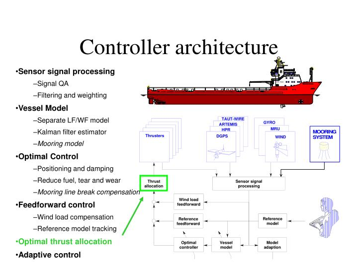 Controller architecture