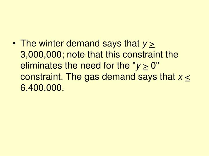 The winter demand says that