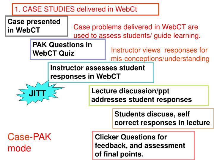 1. CASE STUDIES delivered in WebCt