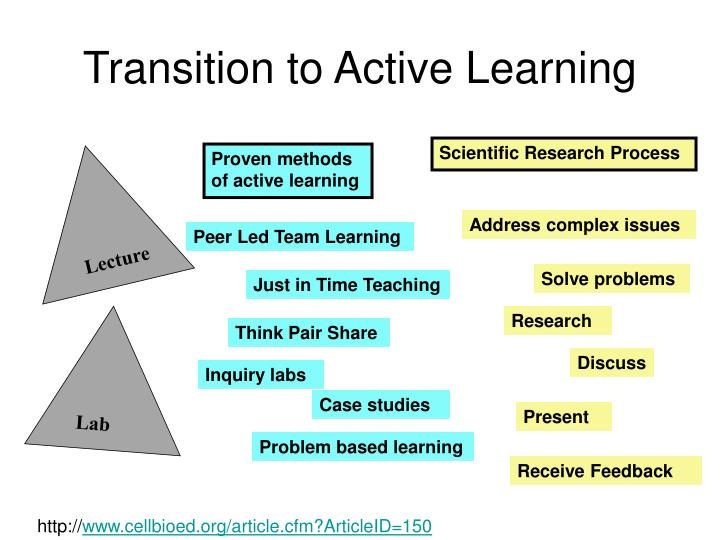 Transition to active learning