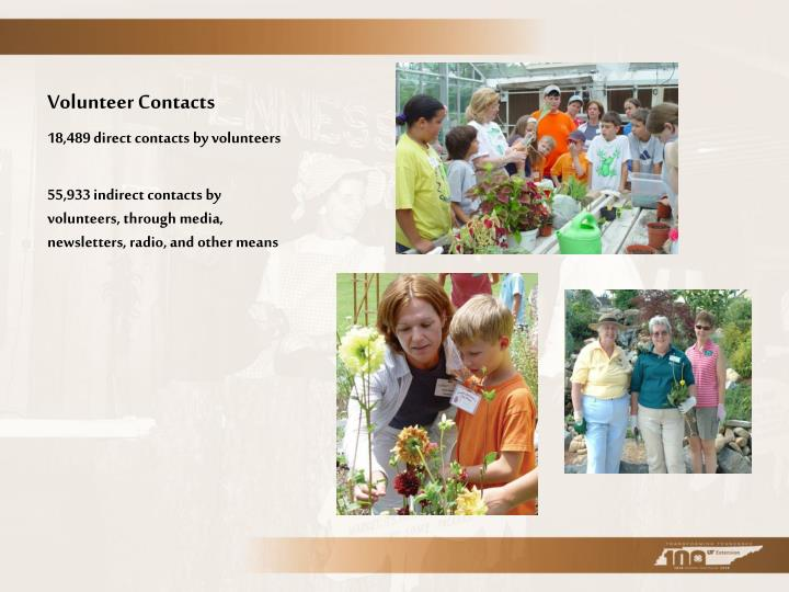 Volunteer Contacts