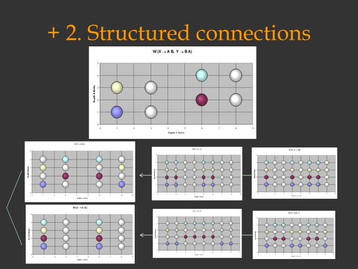 + 2. Structured connections