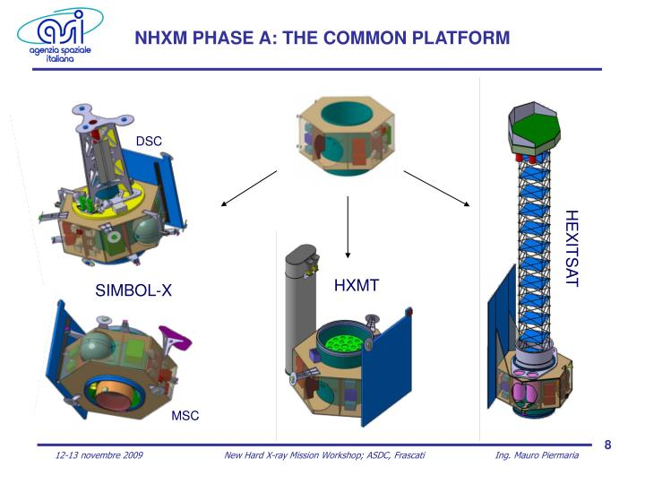NHXM PHASE A: THE COMMON PLATFORM