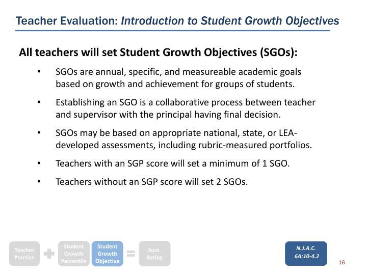 Teacher Evaluation: