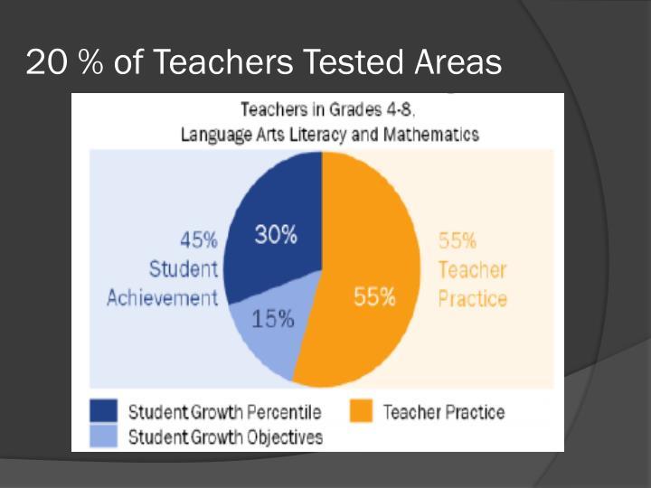20 % of Teachers Tested Areas