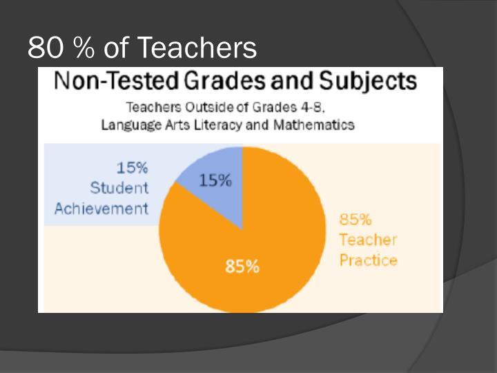 80 % of Teachers