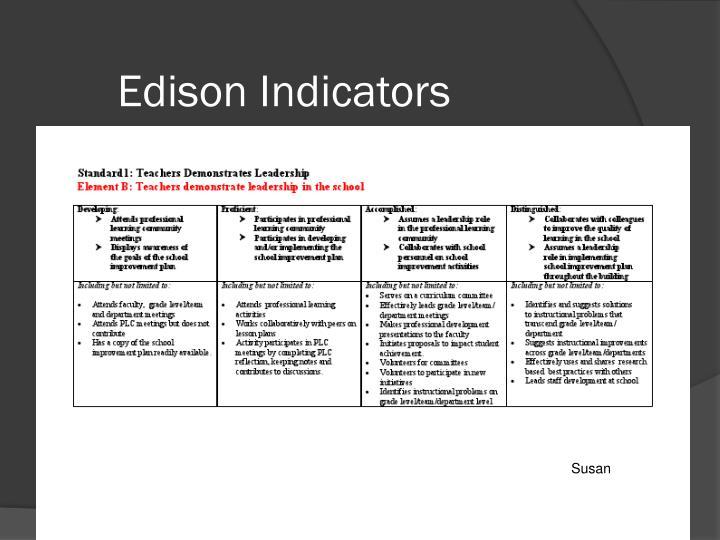 Edison Indicators